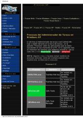 Procesos.Administrativos-elhacker.net-.pdf