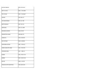 Addres for Cluster A-E(1).xls