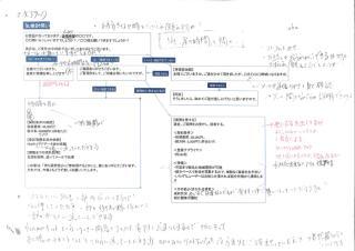 持ち家計画_トークスクリプト.pdf