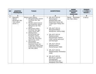 1. Format Penataan Ulang Spektrum Keahlian .doc