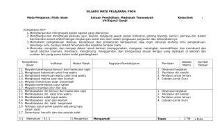 Silabus Fikih Kelas VII MTs-De Java.doc