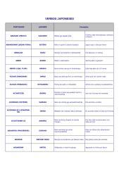 verbos japoneses.docx
