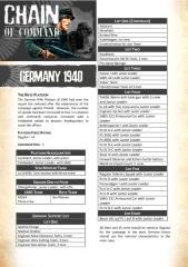 German-1940-Army-List.pdf