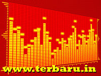 Surga Dunia Dangdut Koplo [downloadmp3.terbaru.in] Lilin Herlina Monata (1).mp3