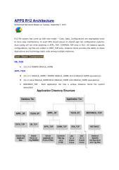 R12-Architecture.pdf