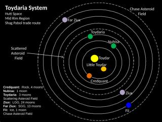 Toydaria System.pptx